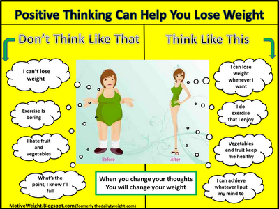 Positive Thoughts for Weight Loss